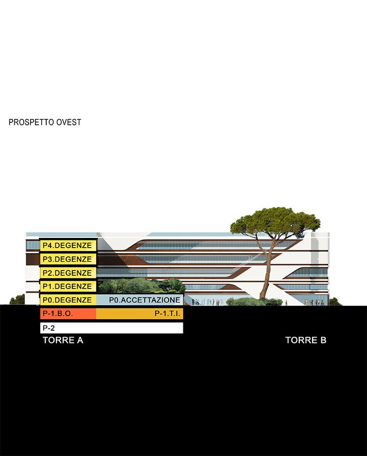 Gemelli Private Hospital, Binini Partners, Società di architettura e ingegneria